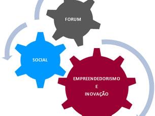 O Fórum de Empreendedorismo e Inovação Social vai decorrer na Junta de Freguesia de Paranhos Foto: DR