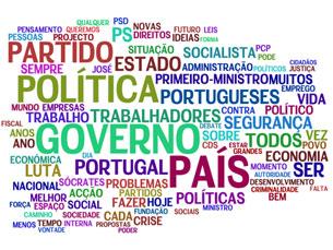 Nuvem dos quatro discursos analisados Imagens: JPN através do Wordle