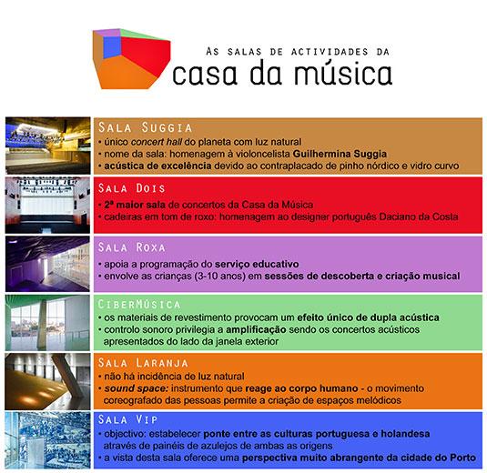 infografia_salasCasadaMusica