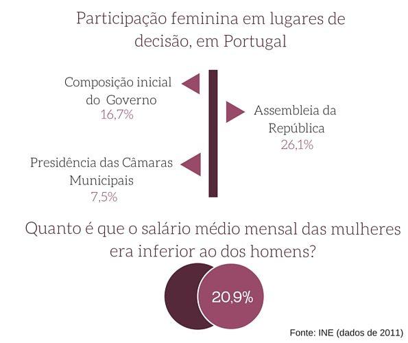 Infografia por: Mónica Moreira