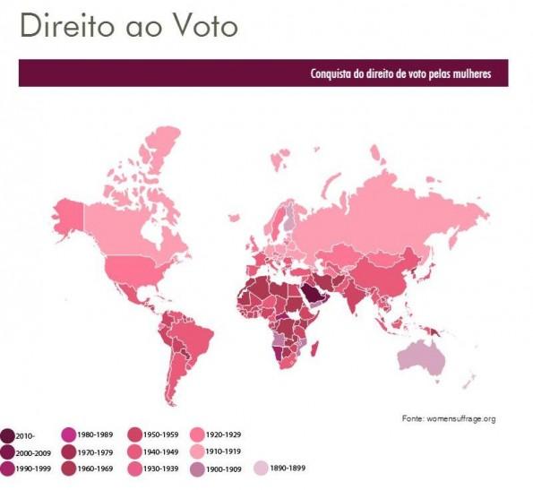 Mapa Voto Mulheres