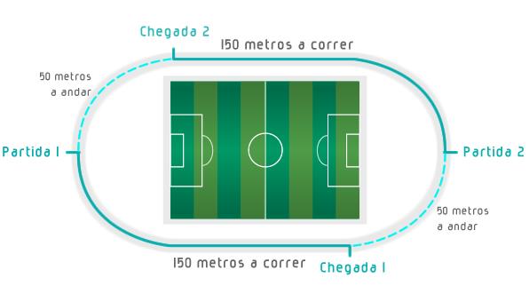 Teste físico da FIFA para avaliar árbitros