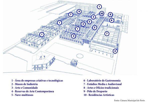 Projeto da Câmara Municipal do Porto para a requalificação do antigo Matadouro de Campanhã