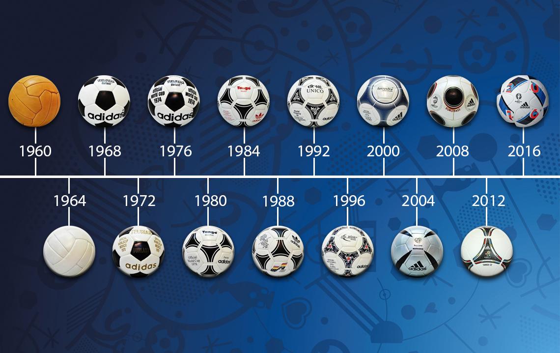 As bolas da competição ab1f570ba223e