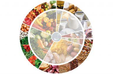 Foi apresentada uma nova Roda dos Alimentos Mediterrânicos a 8 de junho