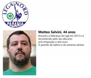 Matteo Salvini é o candidato a primeiro-ministro.