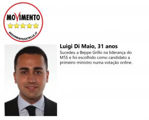 Luigi Di Maio é o candidato a primeiro.ministro do partido.