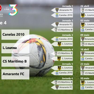 Série 4 da Fase de Acesso à Liga 3 do Campeonato de Portugal.