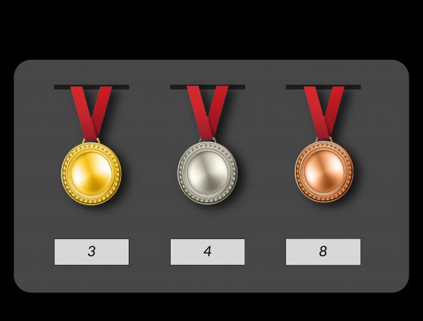 Total de medalhas acumuladas por Portugal até Atlanta 1996.