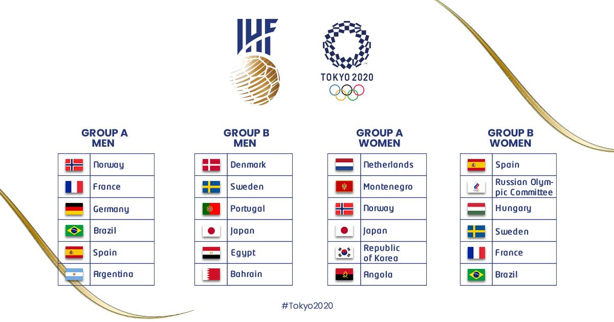 O alinhamento completo da fase de grupos dos torneios masculinos e femininos de Andebol nos Jogos Olímpicos de Tóquio.